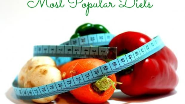 Most Popular Diets