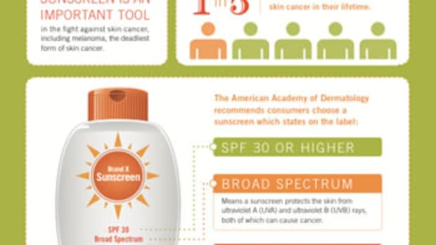 Sunscreen-Infographic-Flyer_350