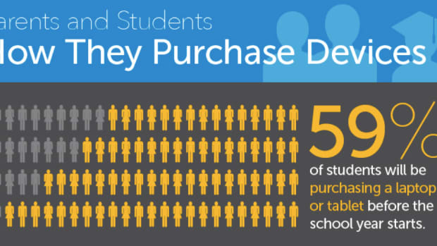 Back-to-School Trends: