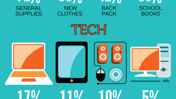 back to school infographic 4