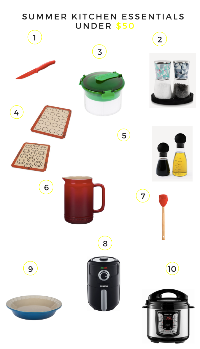 Must Have Kitchen Essentials - MomTrends
