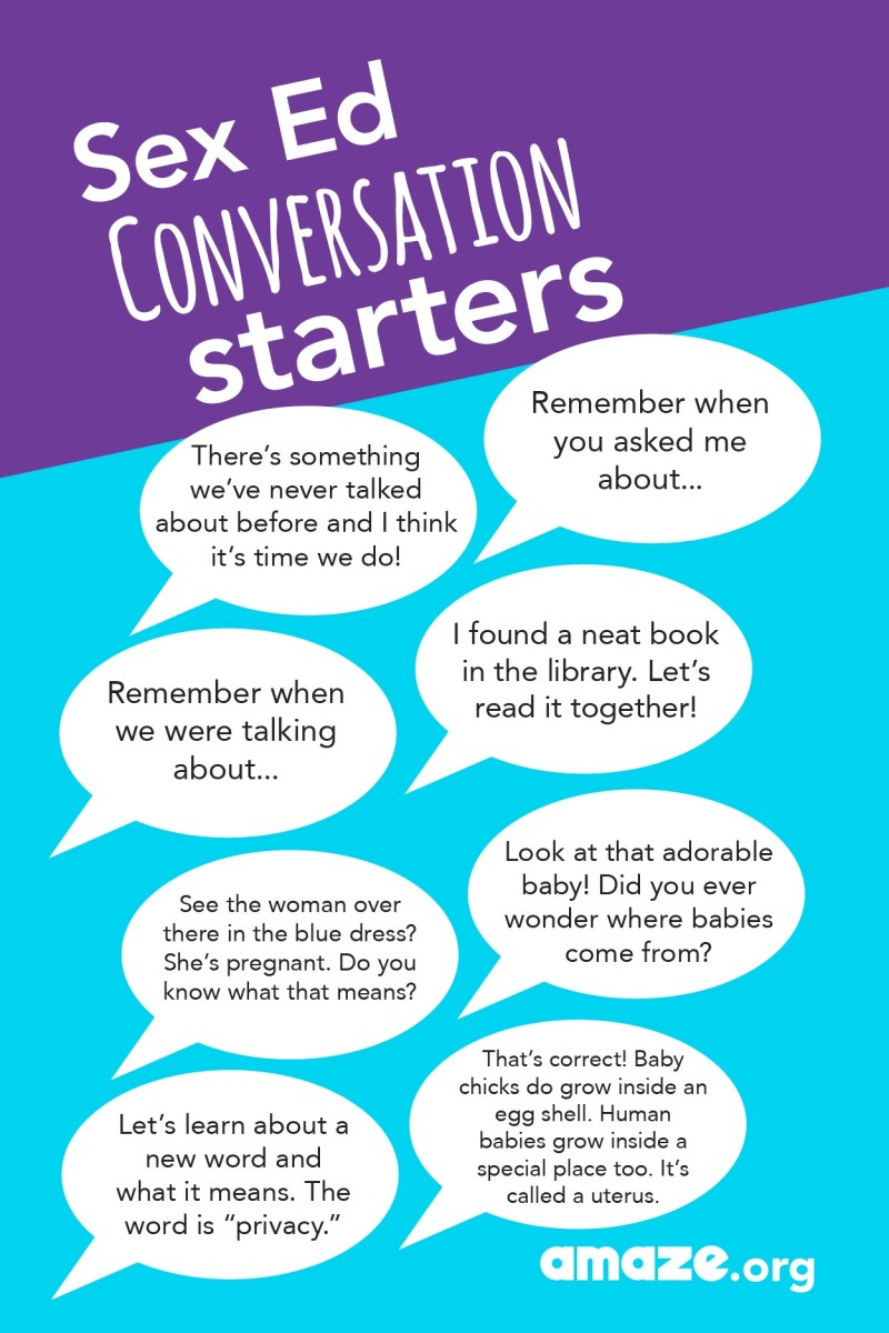 sex ed conversation starters