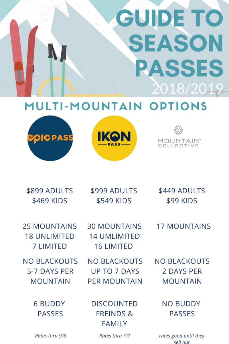 ski season passes