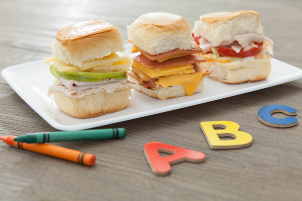 ABCSandwiches