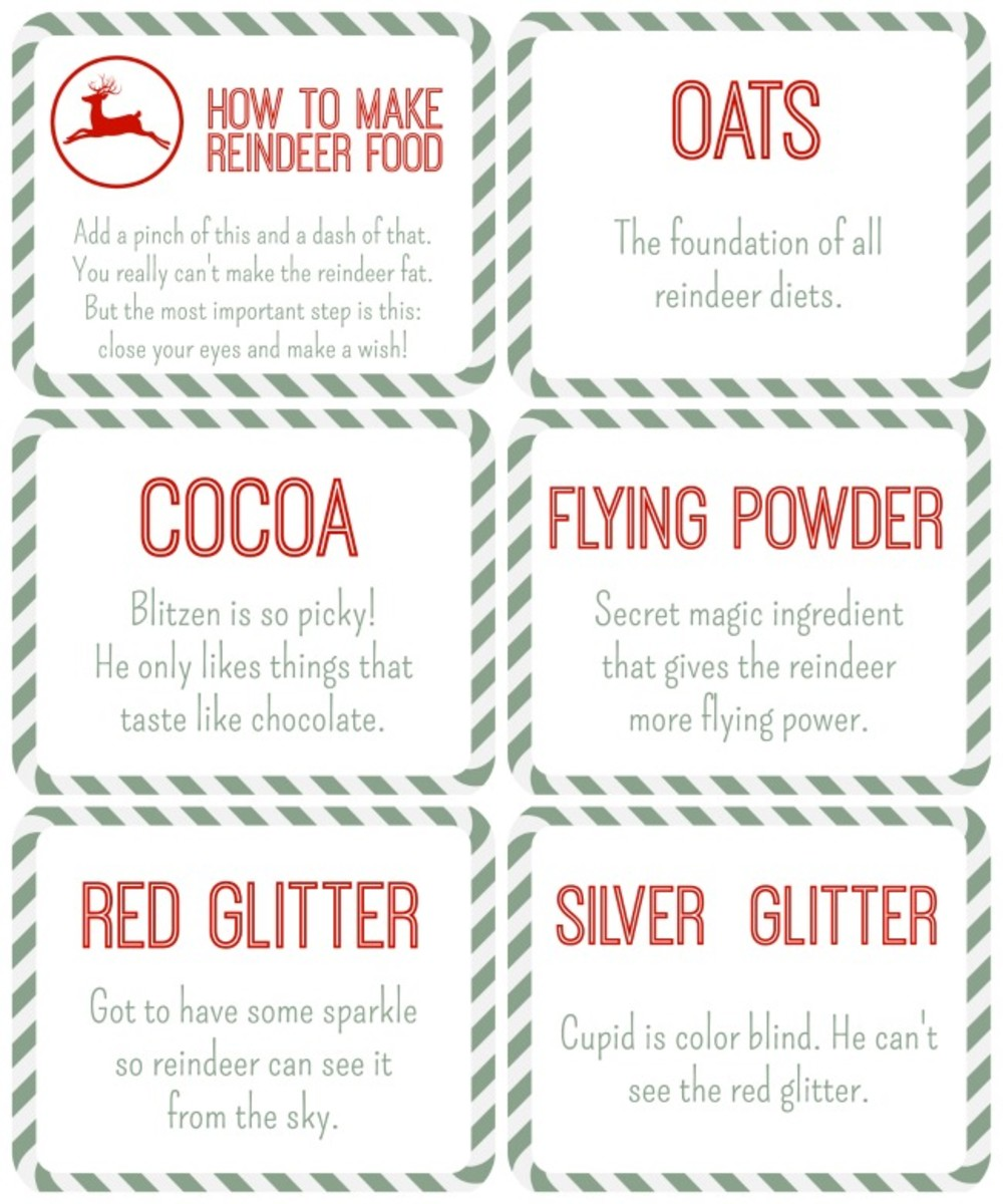 It's just a photo of Dynamic Reindeer Food Printable