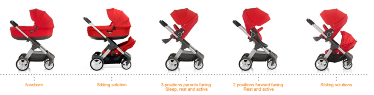 stokke crusi single to double stroller