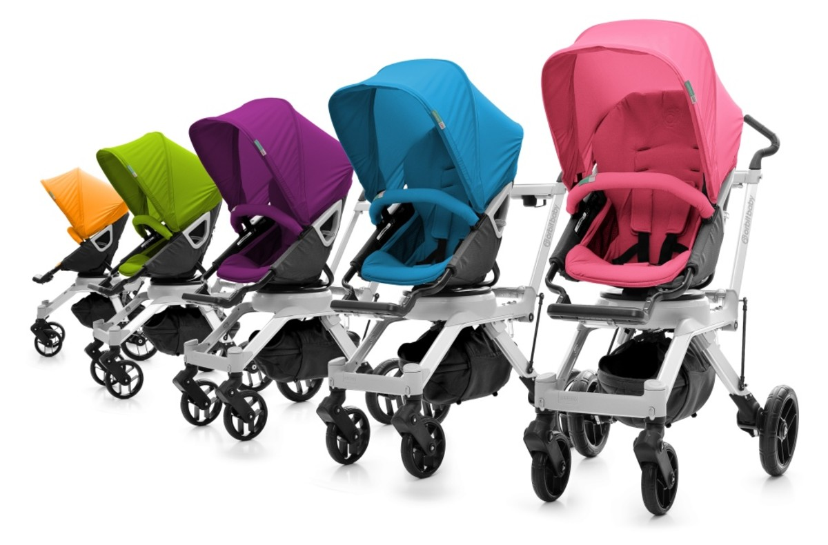 orbit baby color packs