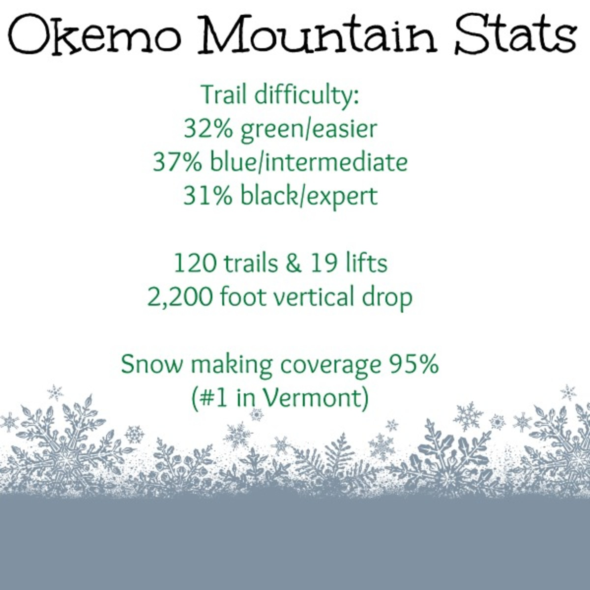 okemo mountain stats