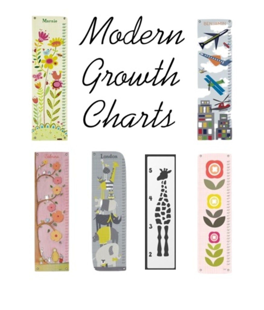 Gear girl modern growth charts momtrends modern growth charts nvjuhfo Gallery
