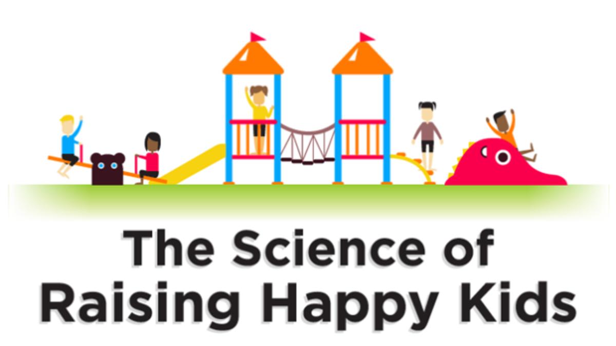 Science of RAising Happy Kids