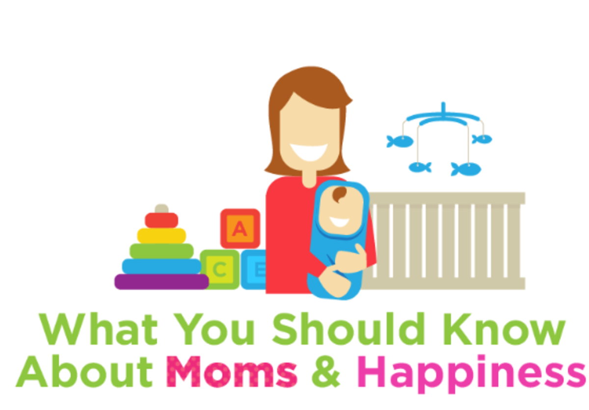 Moms and Happiness