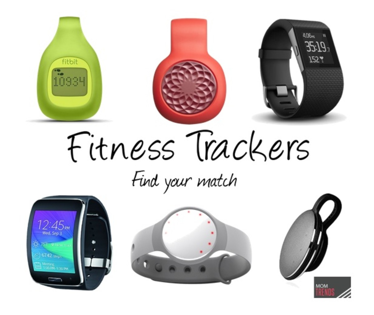 Fitness Trackers lead