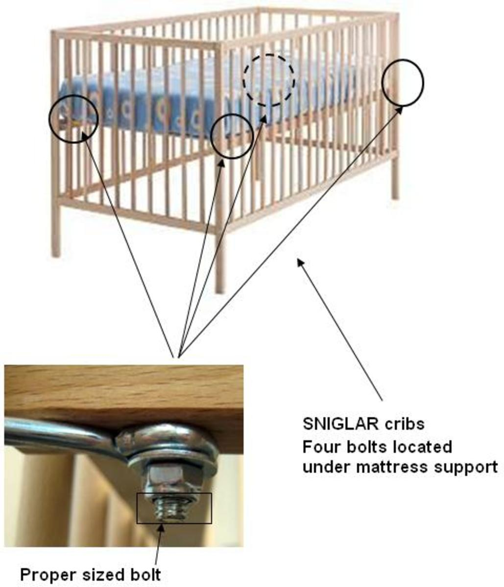 IKEA Recalled the SNIGLAR crib due to Faulty Manufacuring