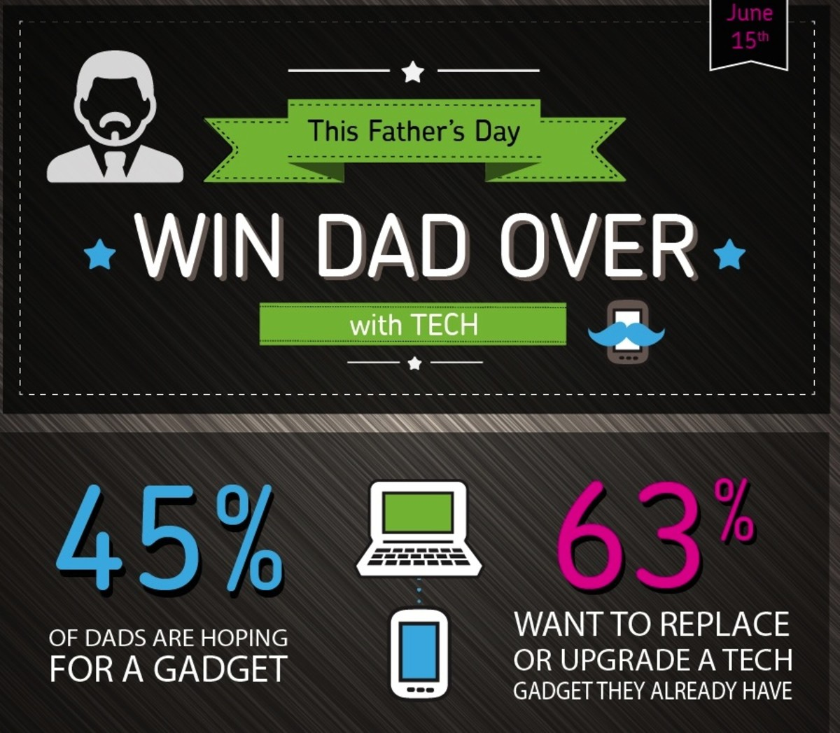 Tech Gifts for Father's Day