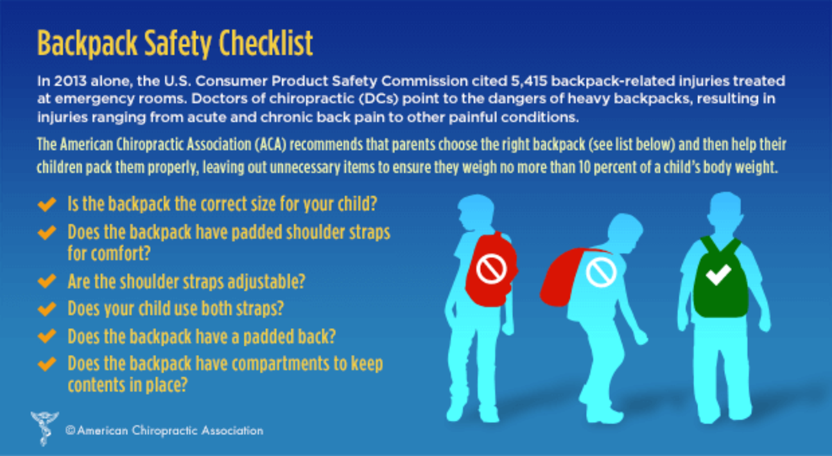 backpack-infographic