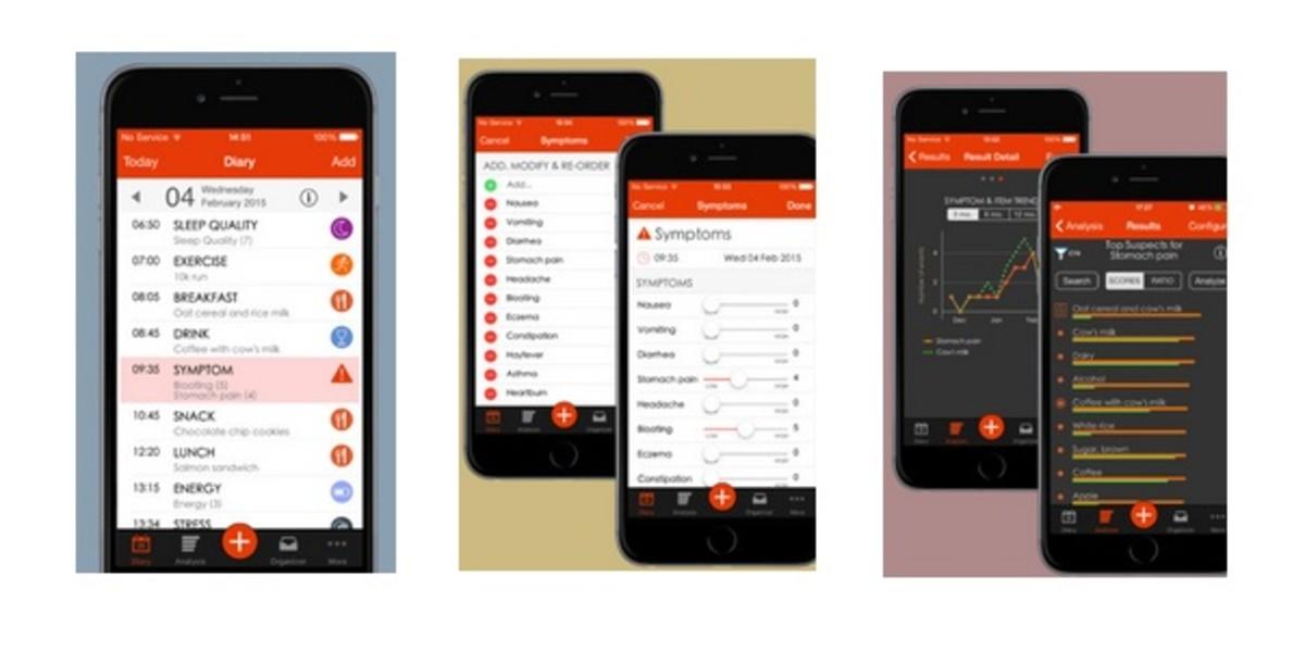 mySymptom Tracker