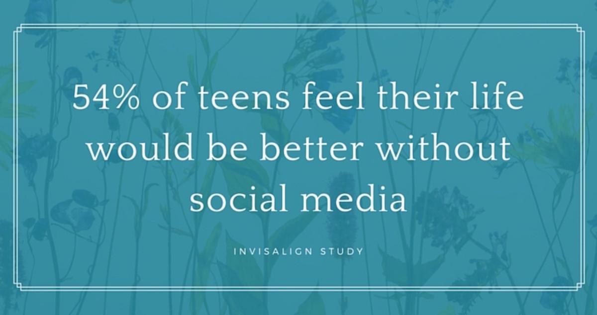 teens and texting statistics