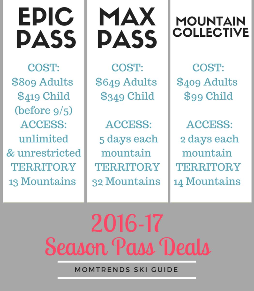 comparing season pass deals