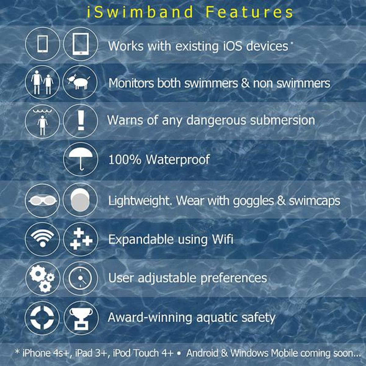 iswimband_features
