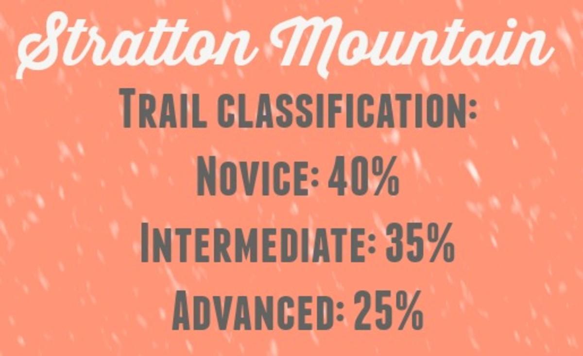 stratton mountain trail classification
