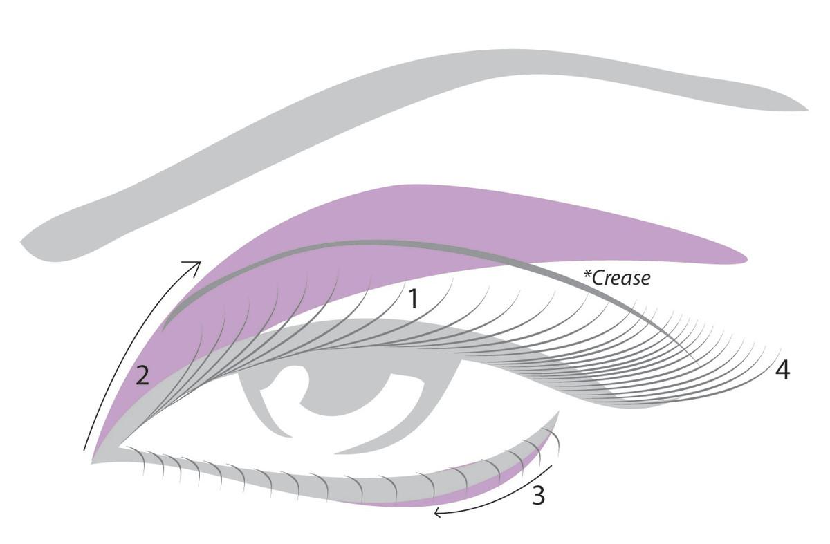 Pastel Eye - Banana