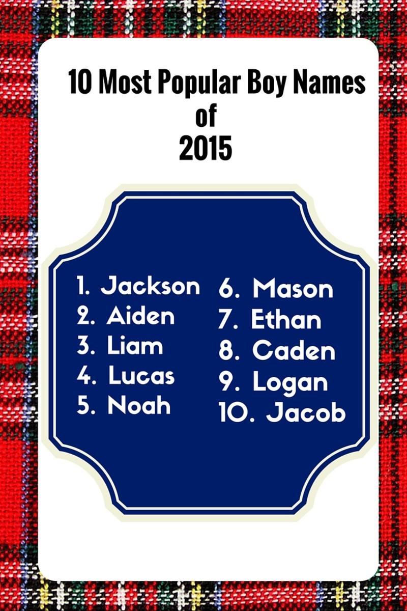 Most popular Boys Names 2015