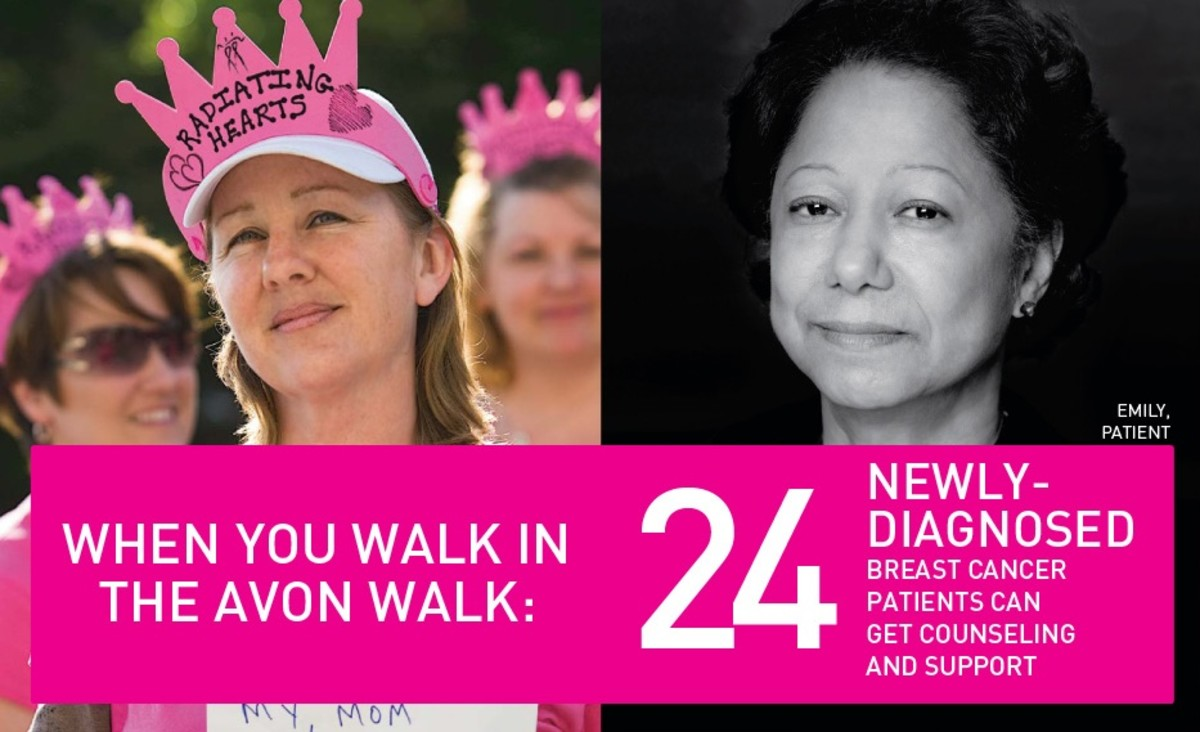 Avon and breast cancer