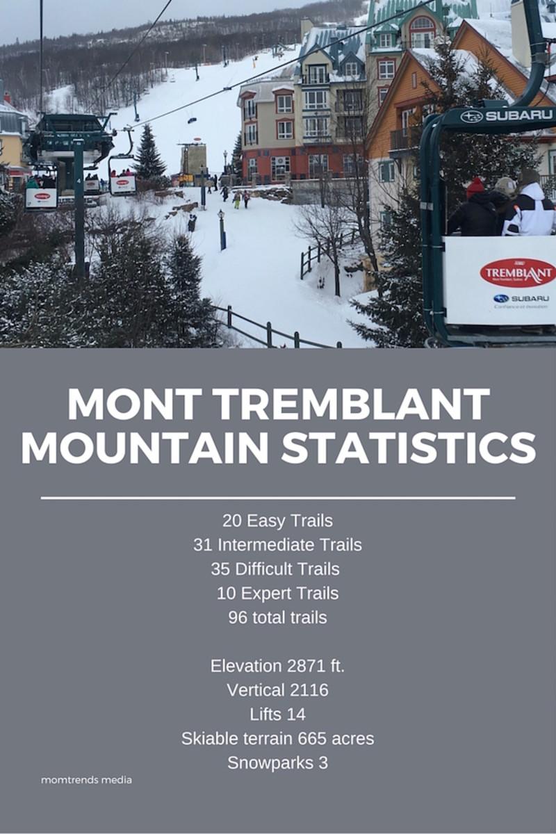 mont tremblant mountain statistics