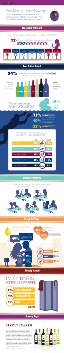 SN-Infographic-Con2b-CA