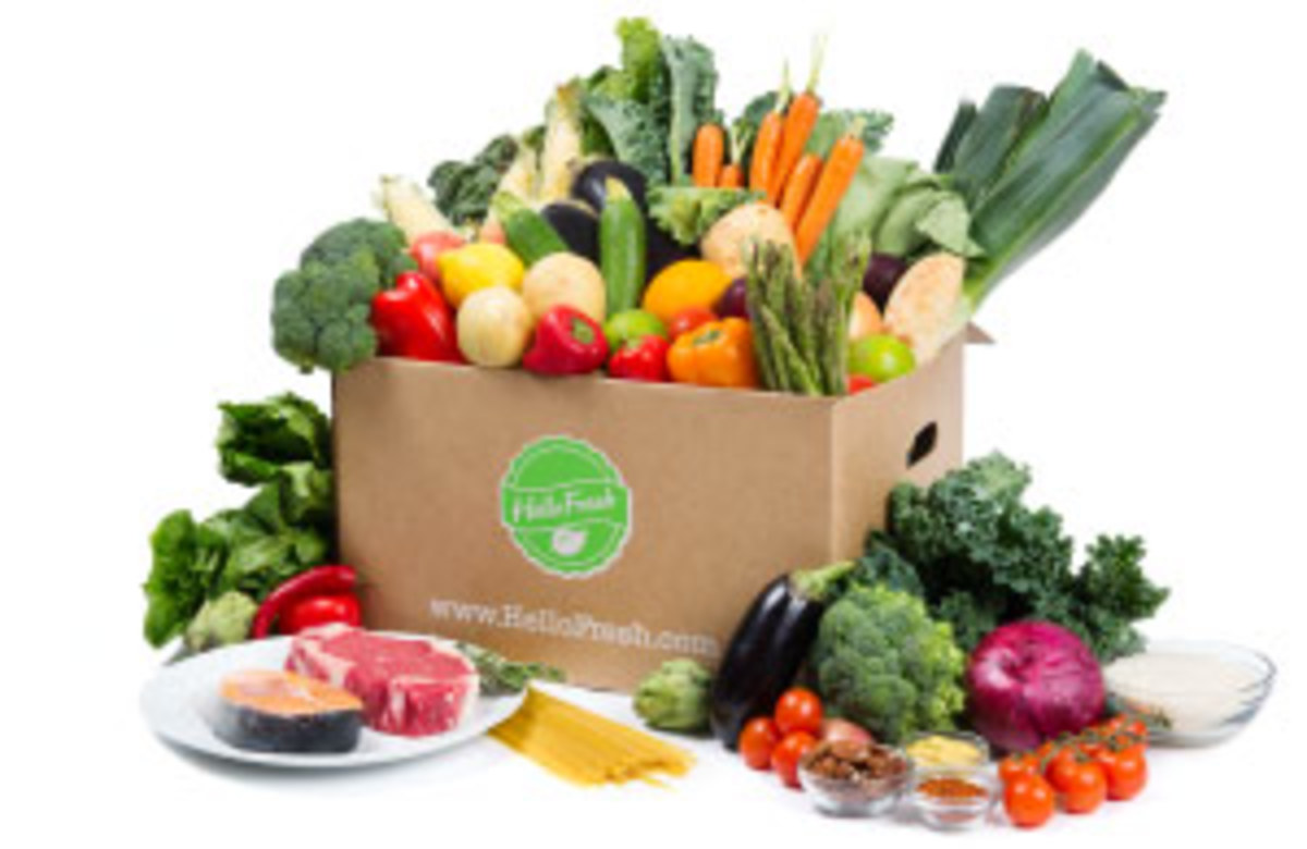 HelloFresh_How_It_Works_Box_US