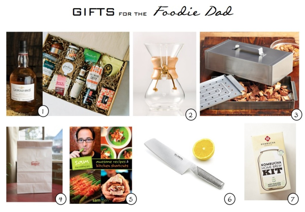 holiday gift guide for foodie dad