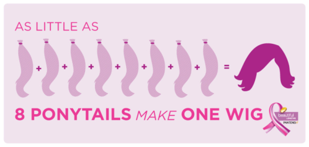 Pantene Beautiful Lengths: National Donate Your Hair Day - MomTrends