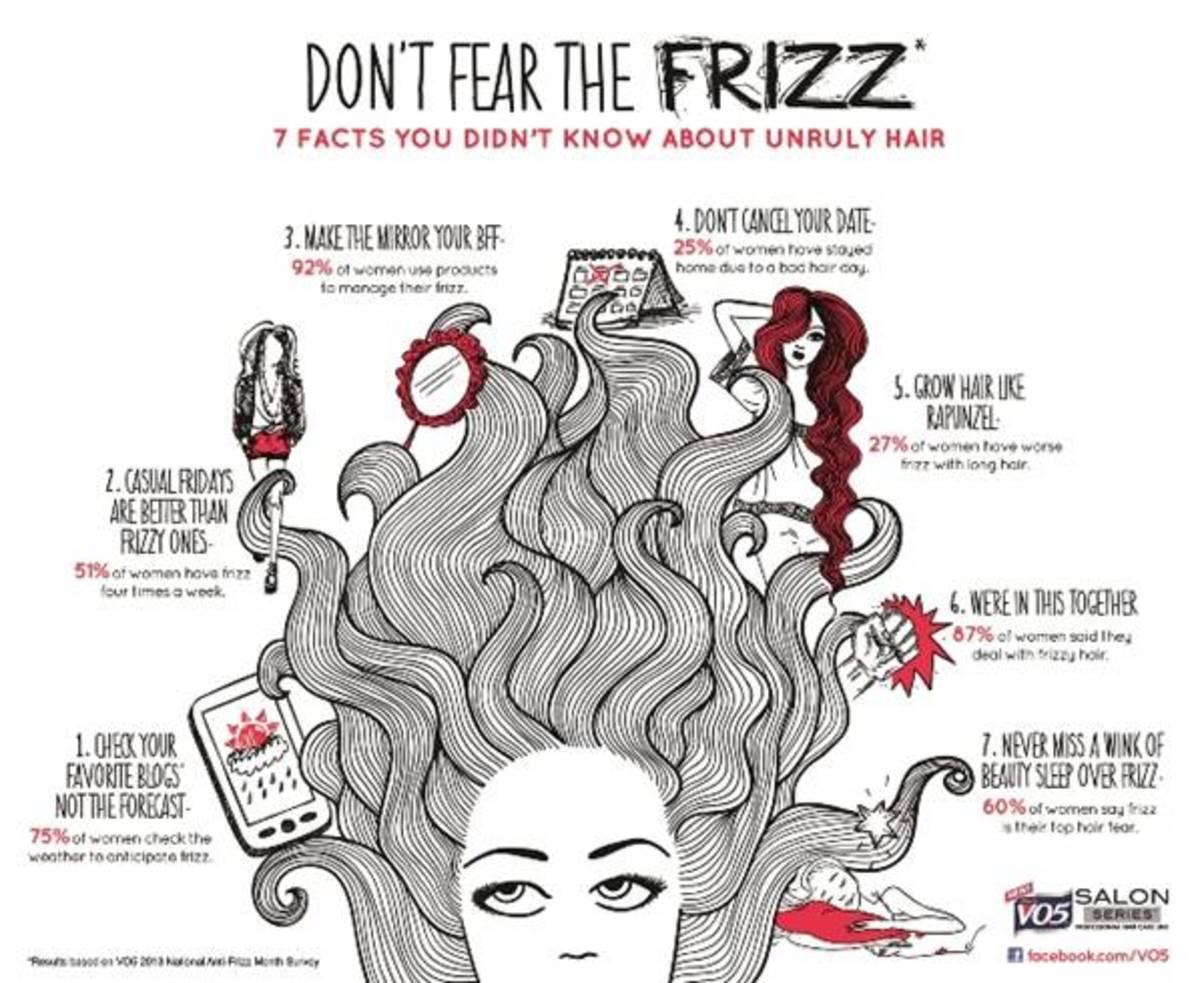 Beauty tips, beauty, no frizz