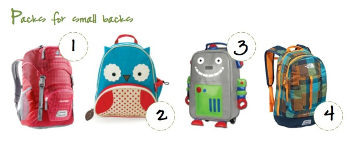 Travel Backpack For Kids – TrendBackpack