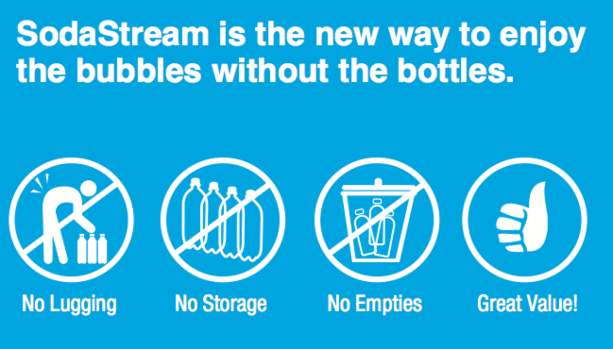 Soda Stream Review, Soda Stream