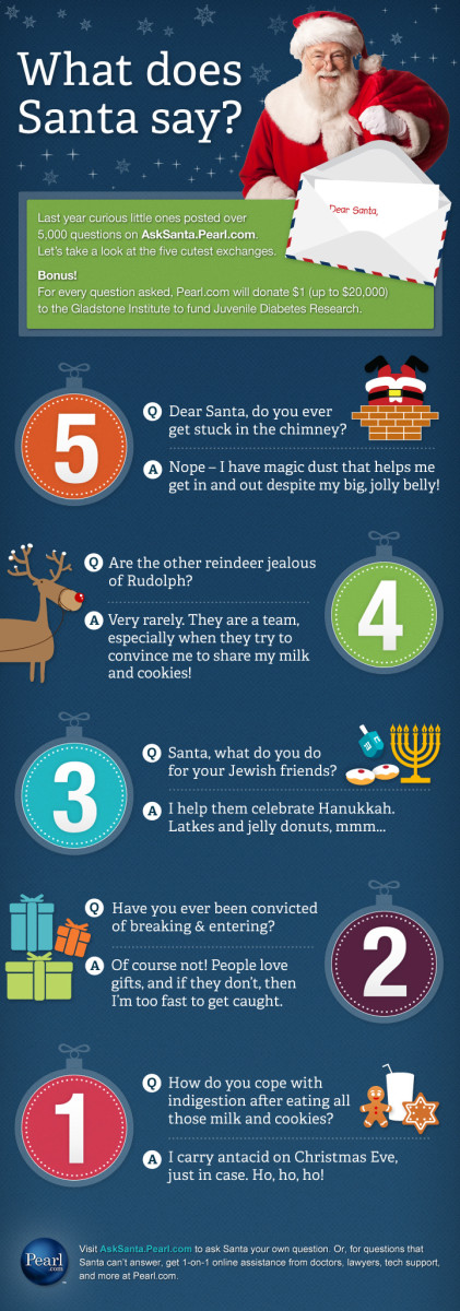 Ask_Santa_Infographic