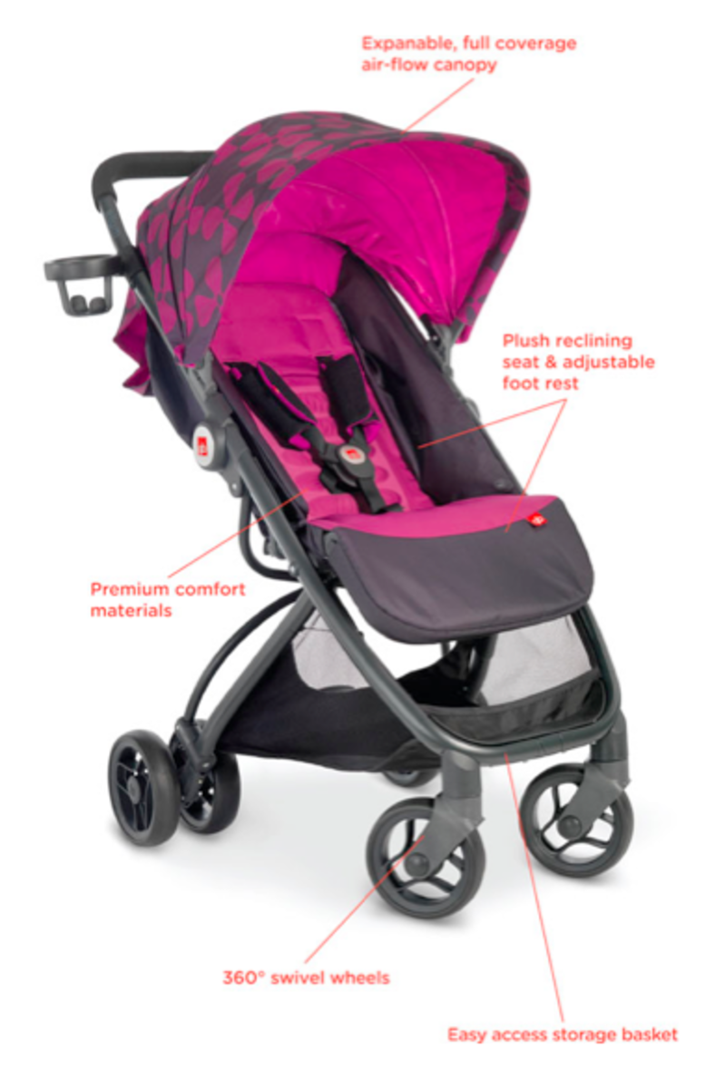 GB Ellum Stroller Review