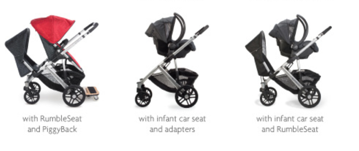 Low Profile Toddler Car Seat VISTA By UPPAbaby Archives