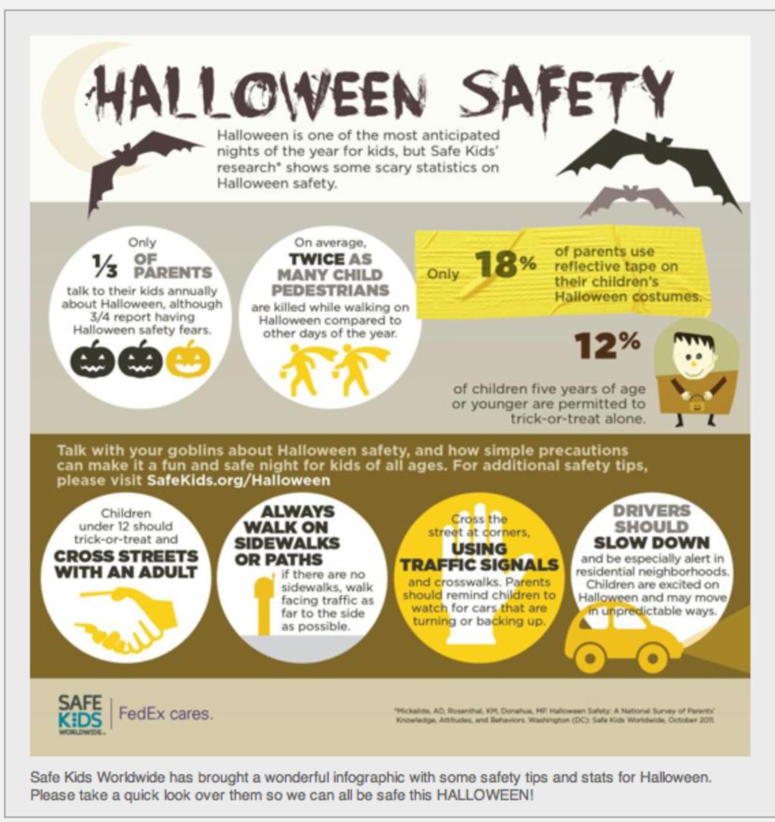 halloween safety, safe kids worldwide,