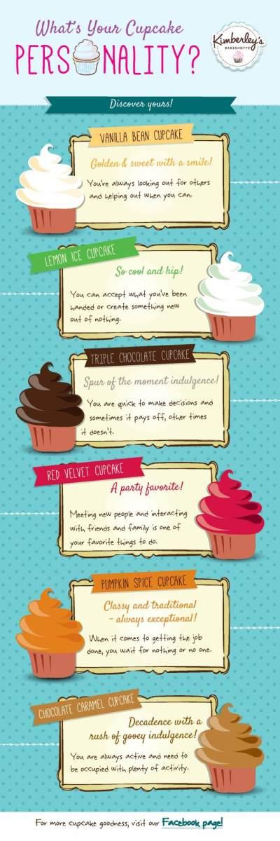 kimberley's bakeshoppe cupcakes, gourmet cupcakes
