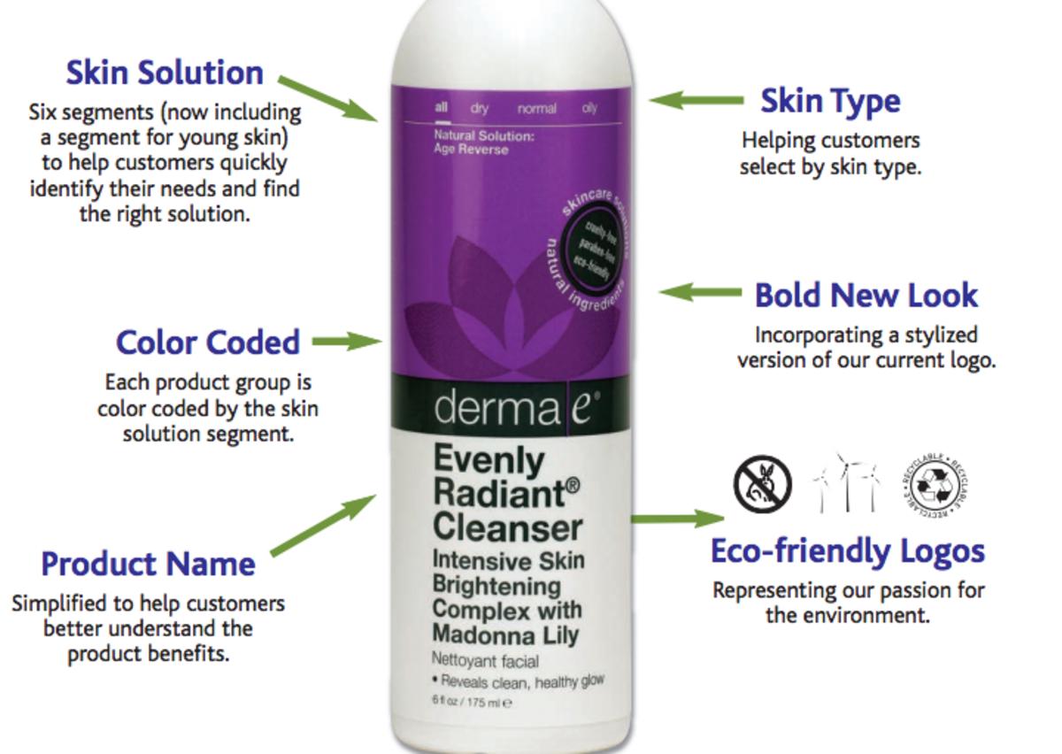 Derma E Review