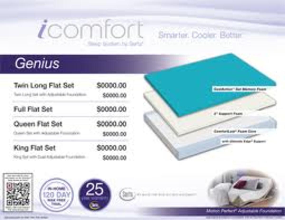 Icomfort Sleep Solution By Serta Momtrendsmomtrends