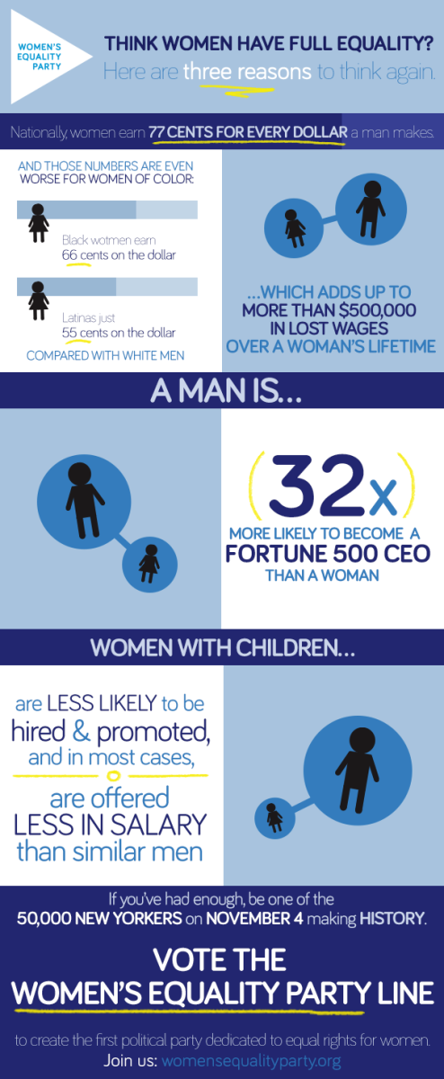 WEP_infographic_FACTS_2a