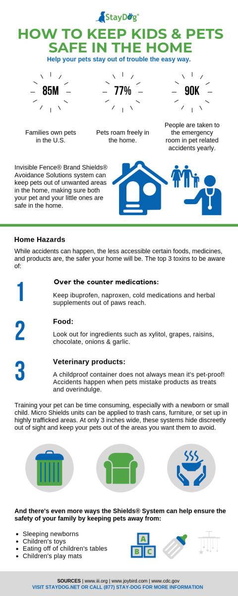 petS Safe