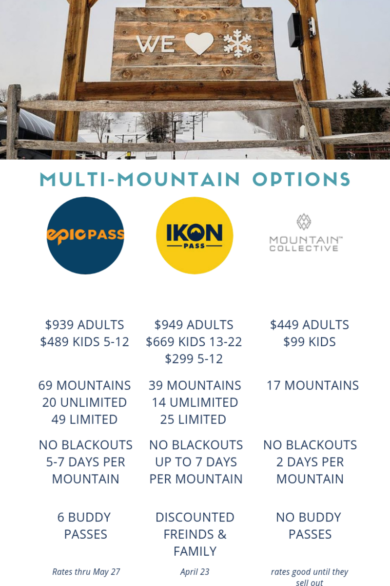 Comparing Early Season Ski Pass Deals