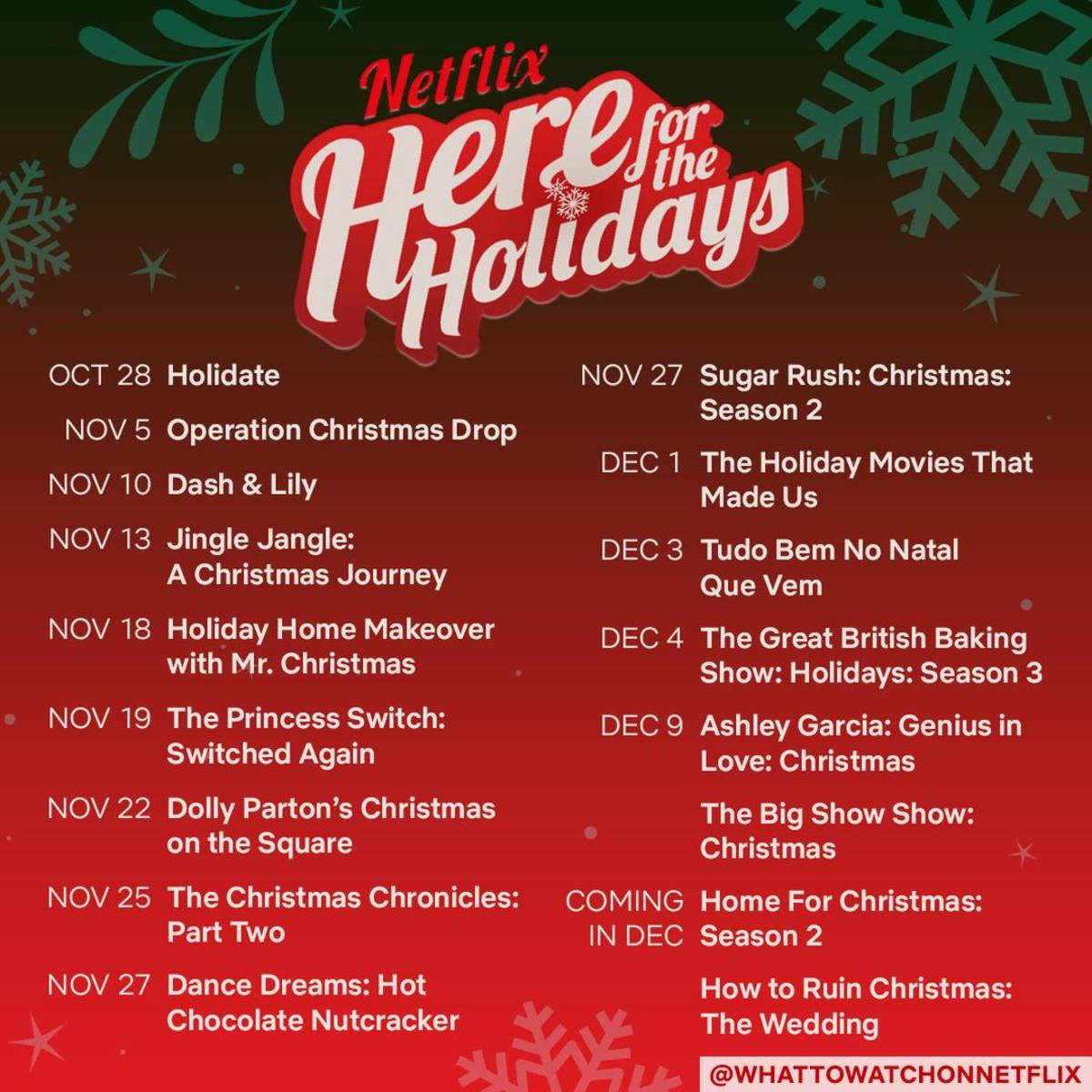 Tap into Seasonal Joy with NEW Netflix Holiday Titles