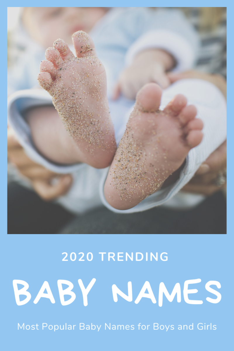 The 2020 Most Popular Baby Names in America