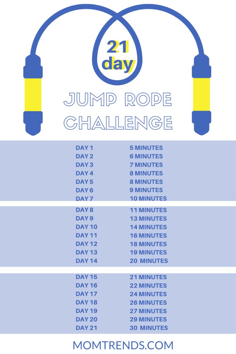 summer Fitness Jump Rope Challenge